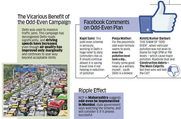 The odd-even rule may have failed at pollution control but scored in traffic management