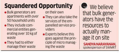 Solid waste tender trashes BBMP's own garbage norm