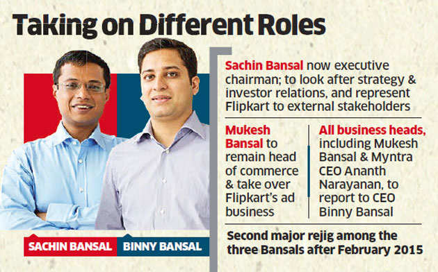 Sachin Bansal to lead strategy, Binny is CEO in major Flipkart rejig