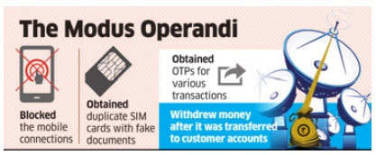 Wallet app hacking: Axis Bank dy manager among 7 arrested