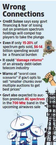 $70 billion spectrum sale in March to deal a financial blow to Airtel, Vodafone & Idea