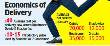 Hyperlocal delivery startups like Roadrunnr, Opinio revise cost per delivery to optimise economics