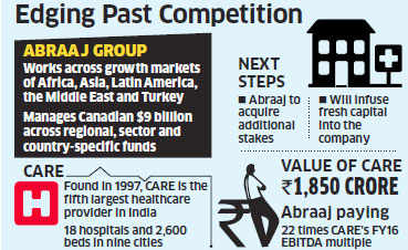 Dubai-based Abraaj Group buys 72% holding in CARE Hospitals - The
