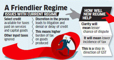 Budget 2016: New policy likely to boost 'Make in India' by allowing 100% credit for taxes paid on inputs