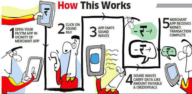 Paytm to launch 'sound pay' that will allow money transfers using ultrasonic sound waves