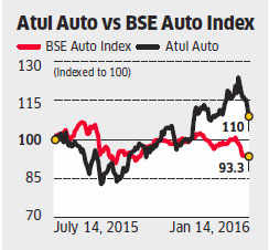 Expansion to small cities helps three-wheeler manufacturer Atul Auto drive sales