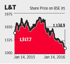 L&T hopes to turn around its hydrocarbon business in 18 months