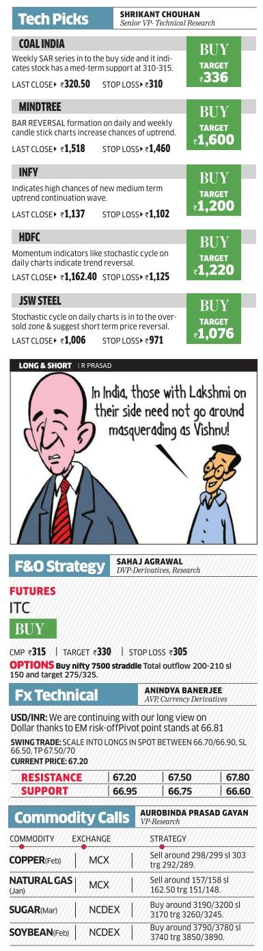 Day Trading Guide by Kotak Securities - The Economic Times