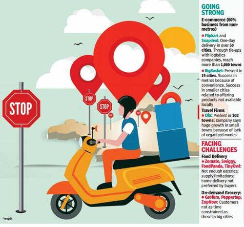 Fresh ideas needed for startups to navigate Bharat