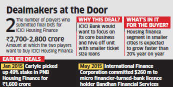 TPG Capital, Partners Capital remain in race to acquire ICICI Home Finance