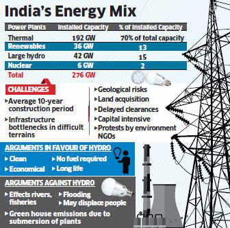 Government mulling to bring large hydropower units under renewable energy ambit