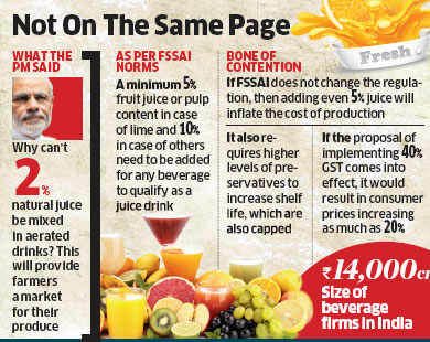 Cola industry stumped by Narendra Modi's juicy idea for aerated drinks