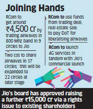 Reliance Jio-RCom sign spectrum sharing, trading pacts - The