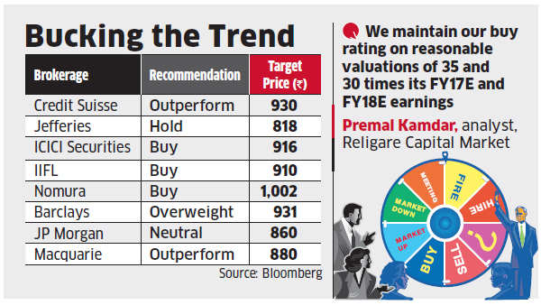 Brokerage houses give Hindustan Unilever stock a thumbs up despite weak earnings