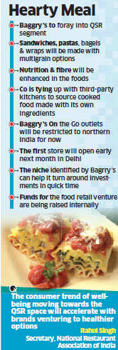 Bagrry's India Ltd. to offer healthier snacks in fast-food lane dominated by KFC, McDonald's