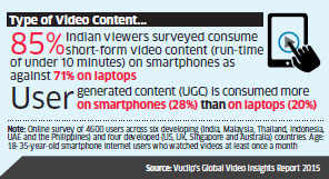 Buffering a key roadblock to video consumption: Survey