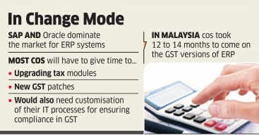 Companies work overtime to put in place GST compliant IT systems