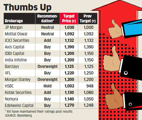 More broking firms now feel RIL could outperform
