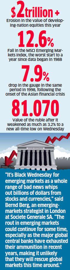 Emerging markets roiled: Stock selloff surpasses Asian crisis