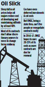 Unable to rework contracts, ONGC fails to reap benefits of plummeting crude