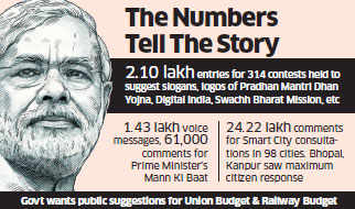 For schemes, PM Modi's government seems to be following 'By the People' dictum