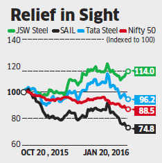 Steel firms like JSW Steel, Tata Steel and SAIL to take some time to get shine back