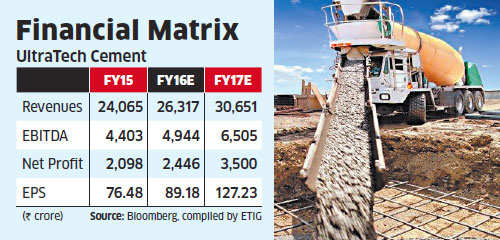 UltraTech has the edge over rivals; strong performance expected to continue in March quarter