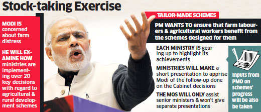 PM Narendra Modi calls meeting on January 27 to review progress of key Cabinet decisions