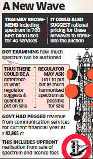 Trai likely to propose putting up higher amount of spectrum for auction than last year