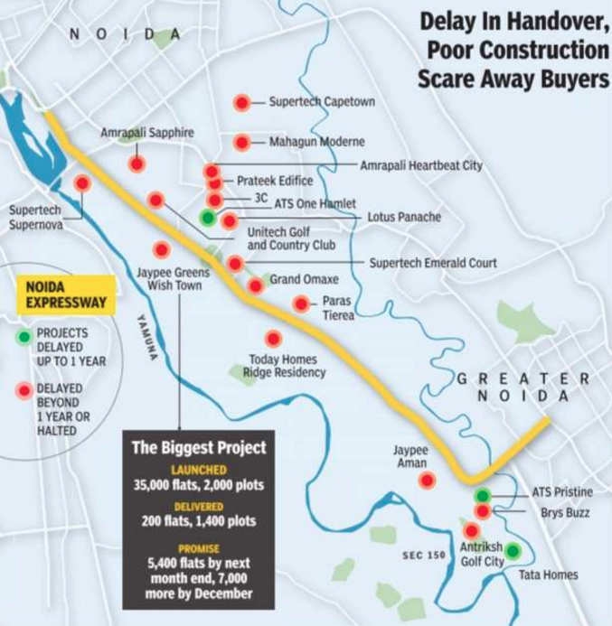 Why housing prices have dipped on Noida Expressway