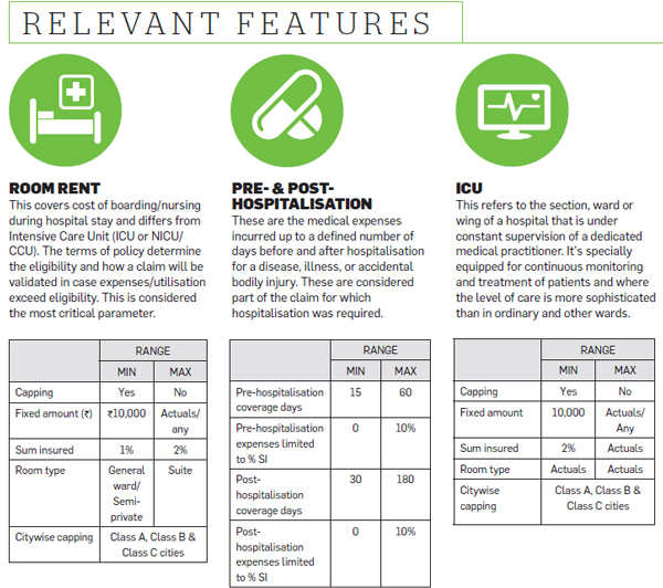 Best health insurance plans for senior citizens: ET Wealth-PlanCover rankings