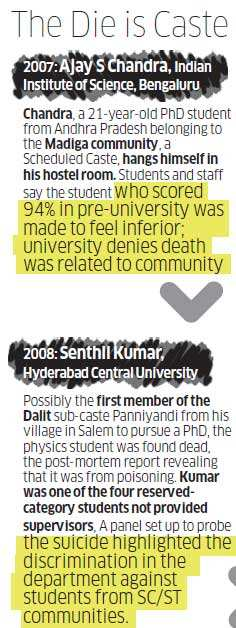 Dalit suicide case: Why Rohith Vemula's death is the tipping point in  caste bias on campus