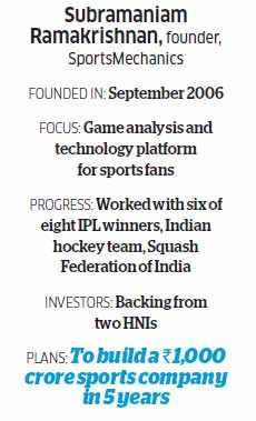 Rio Olympics: How a bunch of entrepreneurs are trying to improve India's abysmal record in sports