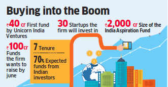 Unicorn India partners with JRL to bring family businesses, HNIs to startup funding