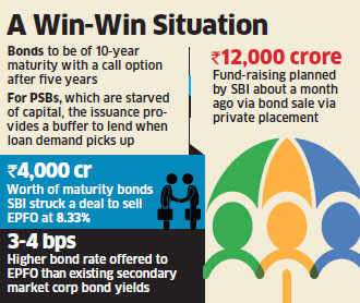 SBI, LIC likely to seal Rs 6,000 crore bond deal