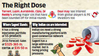 Torrent, Dr Reddy's, Aurobindo, Cipla, Lupin in race to buy Sagent