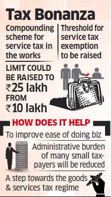 Budget 2016: Major relief in service tax likely for small business