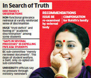 HRD ministry panel blames Hyderabad University squarely for Rohith Vemula suicide