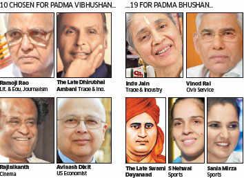 Padma awards 2016 announced: Padma Vibhushan for Dhirubhai Ambani, Ramoji Rao, Rajinikanth, others