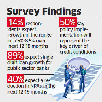 Global risks pose a bigger threat to Indian economy now: Moody's