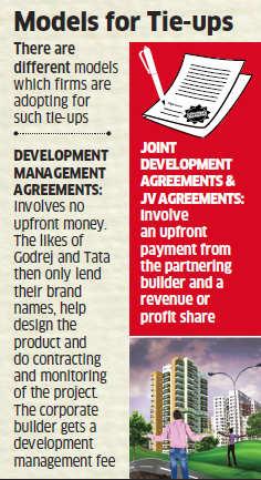 Local builders like Lotus Greens, Ramprastha sync up with established biggies like Godrej, Tata to stir up realty market
