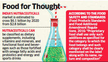 Nutraceuticals, food supplements no longer to be considered proprietary foods by FSSAI