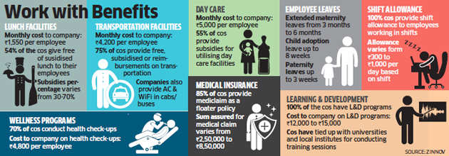 Competition spurs R&D centres of MNCs to spend more on healthcare benefits to retain employees: Zinnov