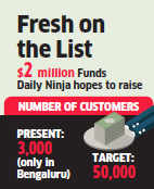 Daily Ninja in talks to raise fresh round of funding within two months