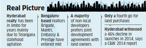 Hyderabad realty set for revival; Bengaluru builders eye land in Hyderabad