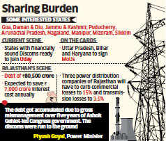 States line up to join centre's Uday Scheme for power distribution cos