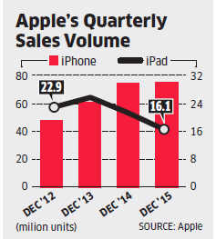 Apple's change in distribution strategy a concern for Redington?