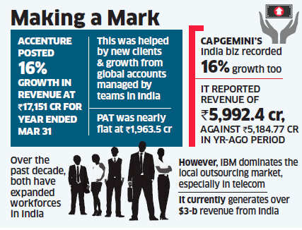 Accenture, Capgemini register healthy top-line growth; struggle with margins due to higher taxes
