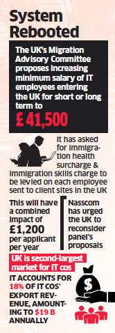 UK proposes increasing minimum salary of IT employees entering UK to £ 41,500