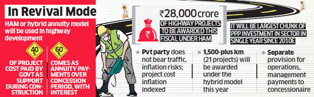Government approves hybrid annuity model for highway projects